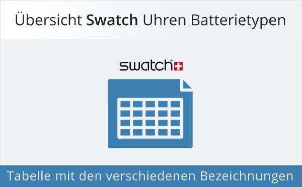 Übersicht Swatch Uhrenbatterien