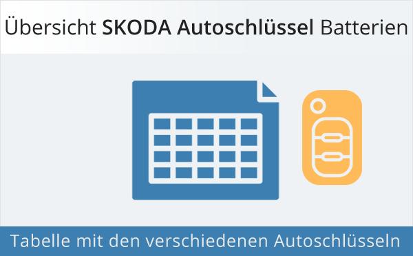 Übersicht Skoda Autoschlüssel Batterien