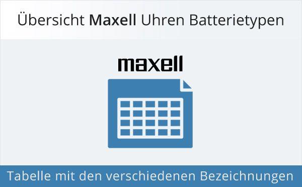 Übersicht Maxell Uhrenbatterien