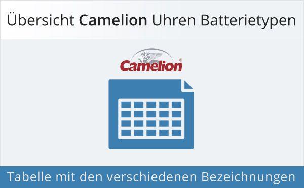 Übersicht Camelion Uhrenbatterien