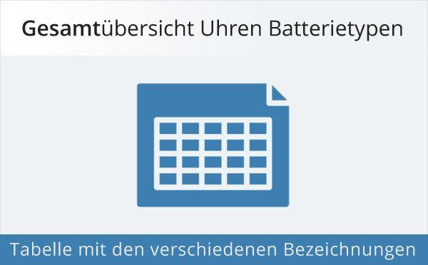 Gesamtübersicht Uhrenbatterien