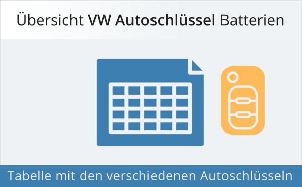 Übersicht VW Autoschlüssel Batterien